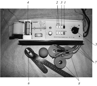 Электрокардиограф ЭК 1 Т-04 «Салют» (одноканальный с тепловой записью и универсальным питанием)