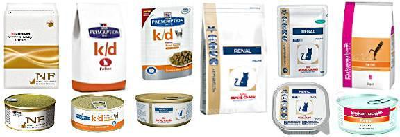 диета ренал для кошек